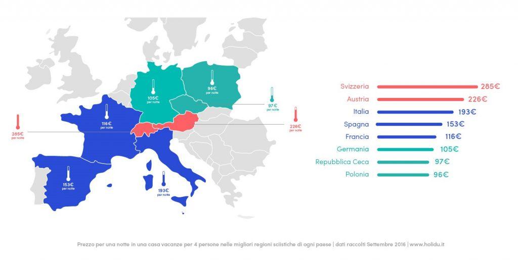 holidu_cartina-europea
